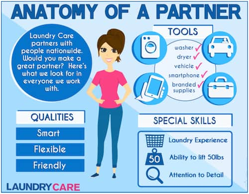 If you are one who doesn't mind, or even actually enjoys doing laundry, Laundry Care provides an avenue for earning extra income while working from home.